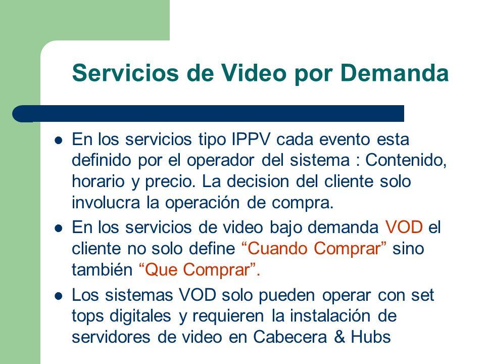 Servicios de Video por Demanda En los servicios tipo IPPV cada evento esta definido por el operador del sistema : Contenido, horario y precio. La deci