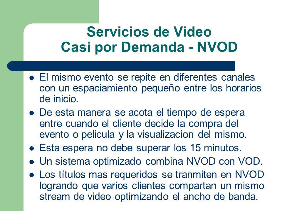 Servicios de Video Casi por Demanda - NVOD El mismo evento se repite en diferentes canales con un espaciamiento pequeño entre los horarios de inicio.