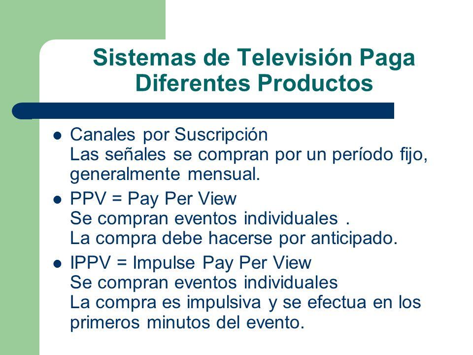 Sistemas de Televisión Paga Diferentes Productos Canales por Suscripción Las señales se compran por un período fijo, generalmente mensual. PPV = Pay P