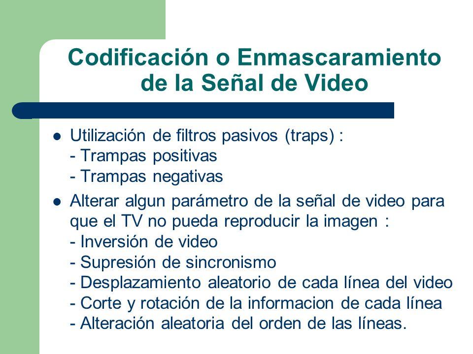 Codificación o Enmascaramiento de la Señal de Video Utilización de filtros pasivos (traps) : - Trampas positivas - Trampas negativas Alterar algun par