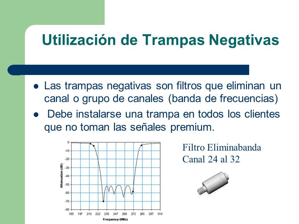 Utilización de Trampas Negativas Las trampas negativas son filtros que eliminan un canal o grupo de canales (banda de frecuencias) Debe instalarse una