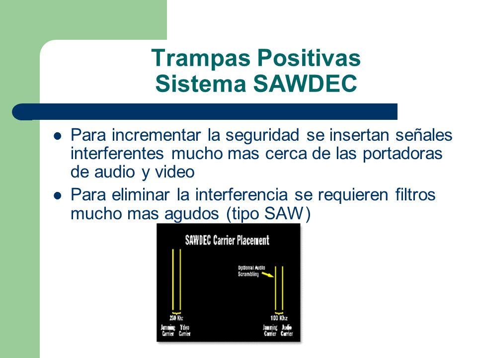 Trampas Positivas Sistema SAWDEC Para incrementar la seguridad se insertan señales interferentes mucho mas cerca de las portadoras de audio y video Pa