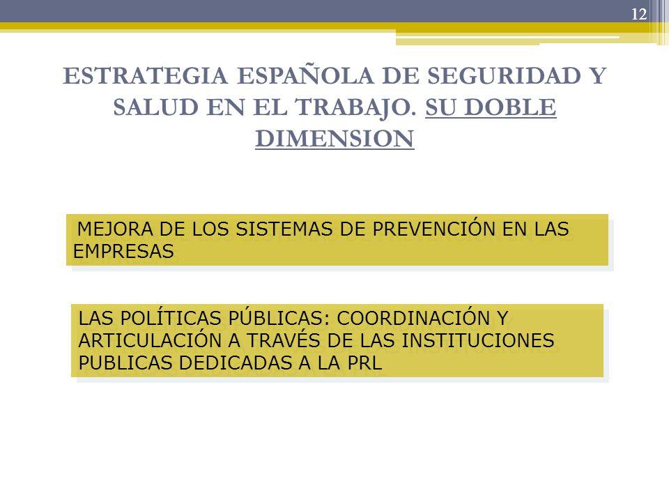 12 ESTRATEGIA ESPAÑOLA DE SEGURIDAD Y SALUD EN EL TRABAJO. SU DOBLE DIMENSION 12 MEJORA DE LOS SISTEMAS DE PREVENCIÓN EN LAS EMPRESAS LAS POLÍTICAS PÚ
