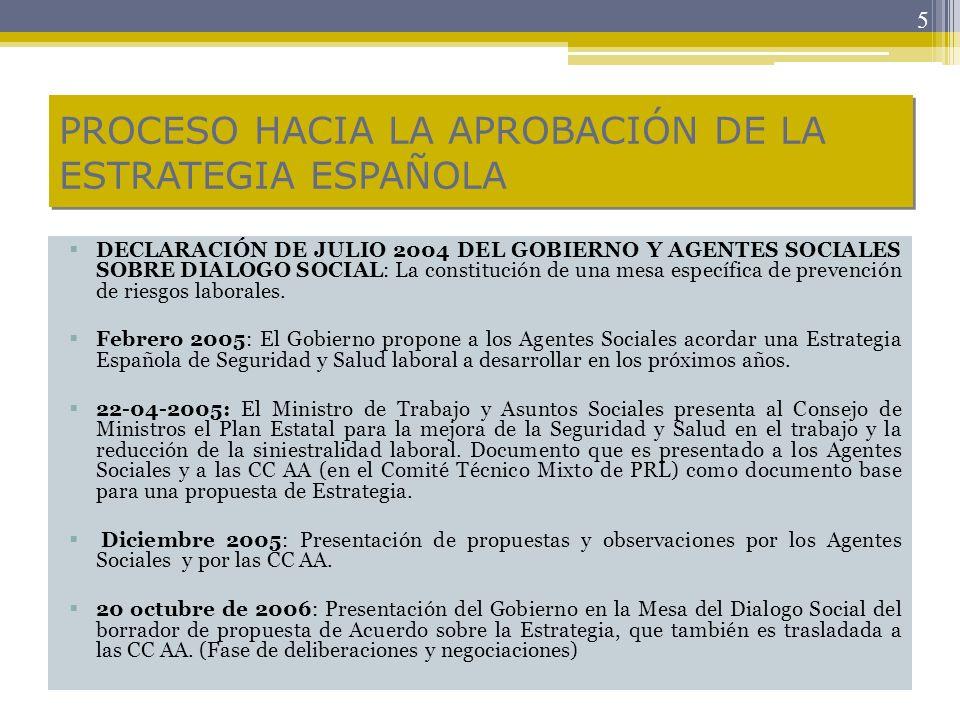 5 PROCESO HACIA LA APROBACIÓN DE LA ESTRATEGIA ESPAÑOLA DECLARACIÓN DE JULIO 2004 DEL GOBIERNO Y AGENTES SOCIALES SOBRE DIALOGO SOCIAL: La constitució