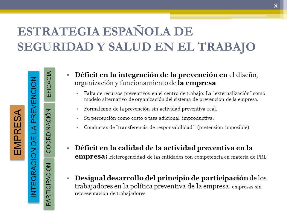 8 ESTRATEGIA ESPAÑOLA DE SEGURIDAD Y SALUD EN EL TRABAJO Déficit en la integración de la prevención en el diseño, organización y funcionamiento de la
