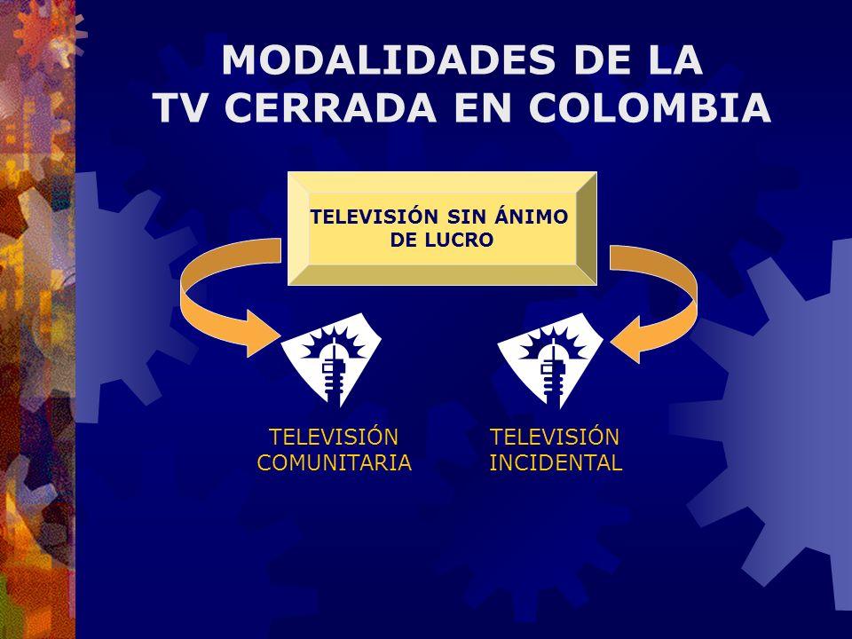 TELEVISIÓN SIN ÁNIMO DE LUCRO TELEVISIÓN COMUNITARIA TELEVISIÓN INCIDENTAL MODALIDADES DE LA TV CERRADA EN COLOMBIA