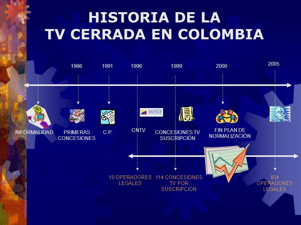 HISTORIA DE LA TV CERRADA EN COLOMBIA PRIMERAS CONCESIONES CNTV CONCESIONES TV SUSCRIPCIÓN C.P.INFORMALIDAD 1986199119961999 10 OPERADORES LEGALES 854