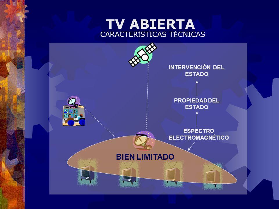 TV ABIERTA BIEN LIMITADO ESPECTRO ELECTROMAGNÉTICO PROPIEDAD DEL ESTADO INTERVENCIÓN DEL ESTADO CARACTER Í STICAS T É CNICAS