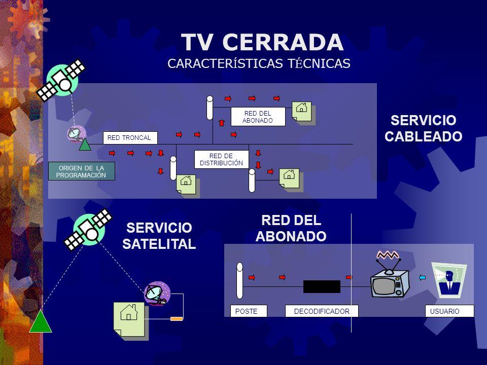 TV CERRADA RED TRONCAL RED DE DISTRIBUCIÓN RED DEL ABONADO ORIGEN DE LA PROGRAMACIÓN POSTEDECODIFICADORUSUARIO SERVICIO CABLEADO SERVICIO SATELITAL RE