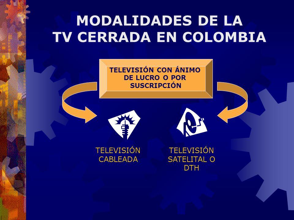 TELEVISIÓN CON ÁNIMO DE LUCRO O POR SUSCRIPCIÓN TELEVISIÓN CABLEADA TELEVISIÓN SATELITAL O DTH MODALIDADES DE LA TV CERRADA EN COLOMBIA