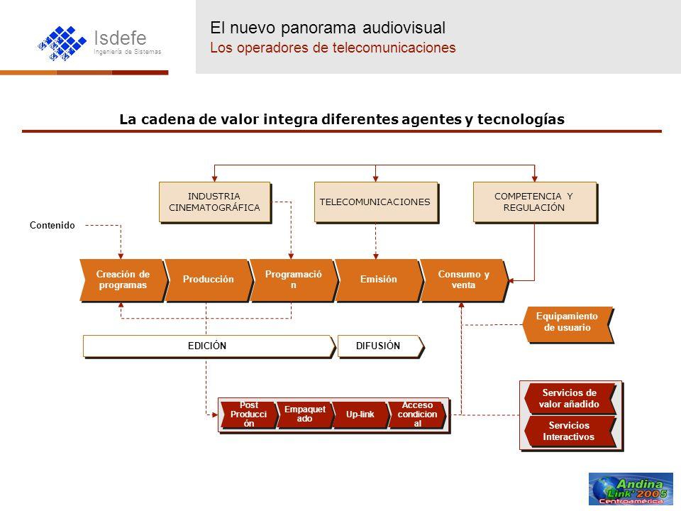 Isdefe Ingeniería de Sistemas La cadena de valor integra diferentes agentes y tecnologías EDICIÓN DIFUSIÓN Equipamiento de usuario TELECOMUNICACIONES