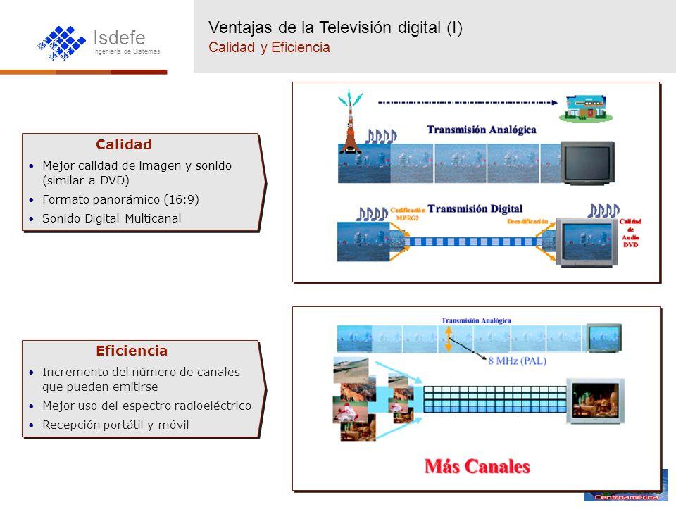 Isdefe Ingeniería de Sistemas Ventajas de la Televisión digital (I) Calidad y Eficiencia Eficiencia Incremento del número de canales que pueden emitir