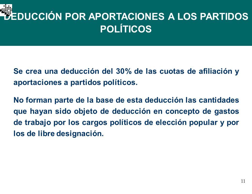 11 DEDUCCIÓN POR APORTACIONES A LOS PARTIDOS POLÍTICOS Se crea una deducción del 30% de las cuotas de afiliación y aportaciones a partidos políticos.