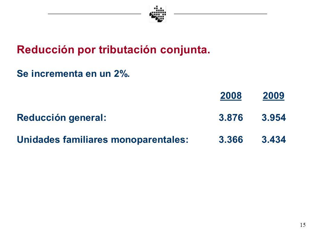 15 Reducción por tributación conjunta. Se incrementa en un 2%. 20082009 Reducción general:3.8763.954 Unidades familiares monoparentales:3.3663.434