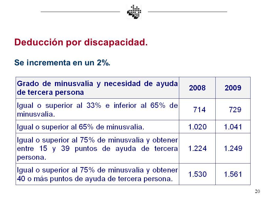 20 Deducción por discapacidad. Se incrementa en un 2%.