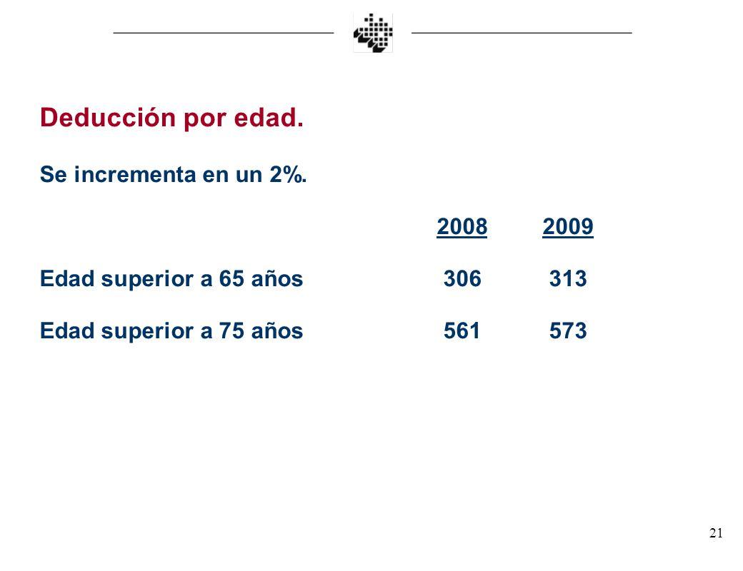 21 Deducción por edad. Se incrementa en un 2%. 20082009 Edad superior a 65 años306313 Edad superior a 75 años561573
