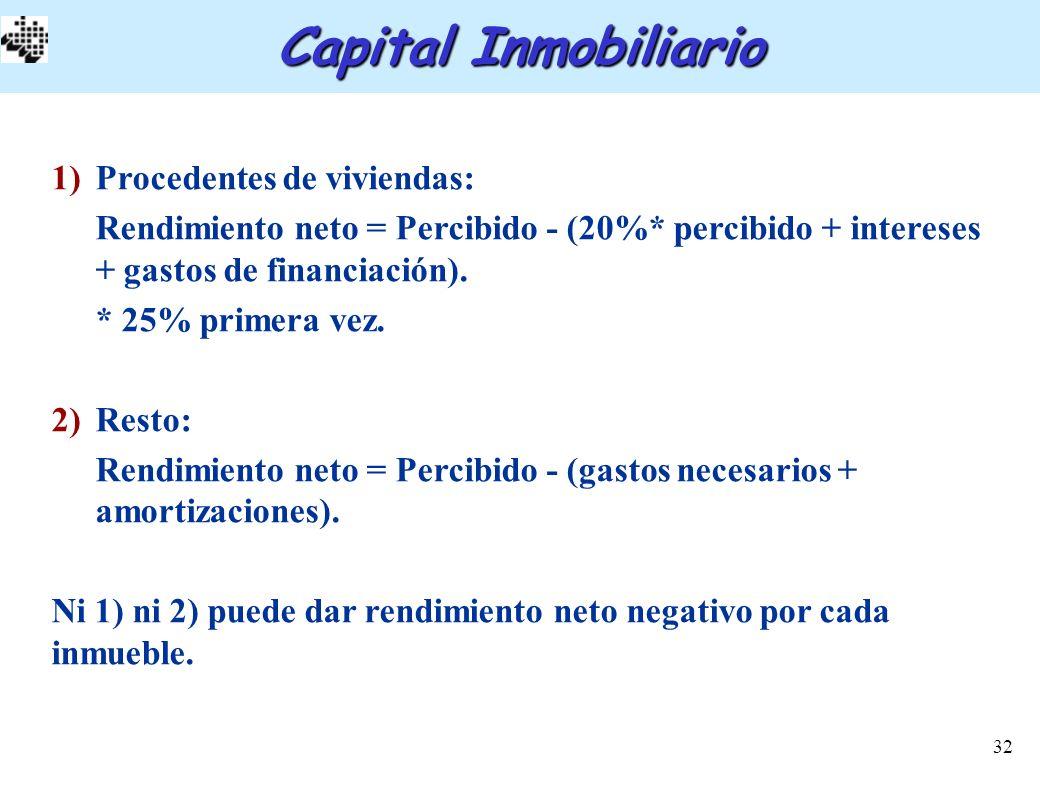 32 Capital Inmobiliario 1)Procedentes de viviendas: Rendimiento neto = Percibido - (20%* percibido + intereses + gastos de financiación). * 25% primer