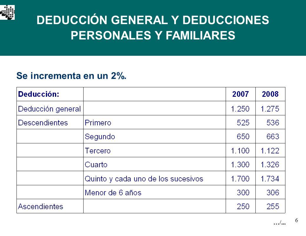 17 Deducción general. Se incrementa en un 2%. 20082009 Deducción general1.2751.301