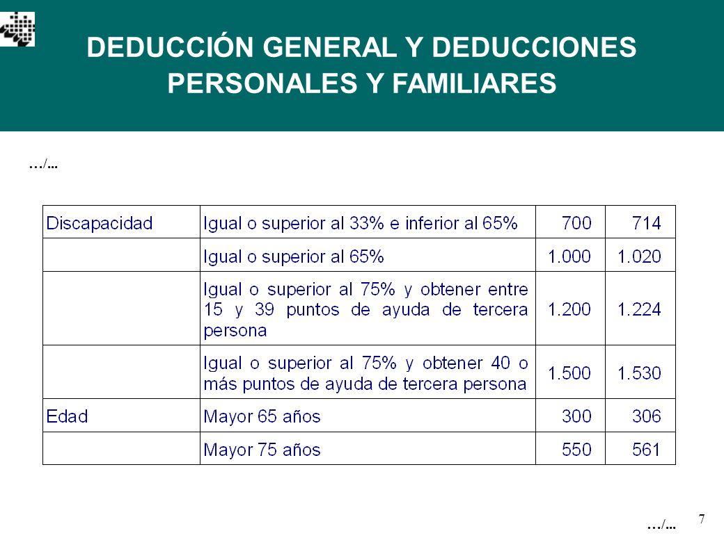 8 DEDUCCIÓN GENERAL Y DEDUCCIONES PERSONALES Y FAMILIARES …/...