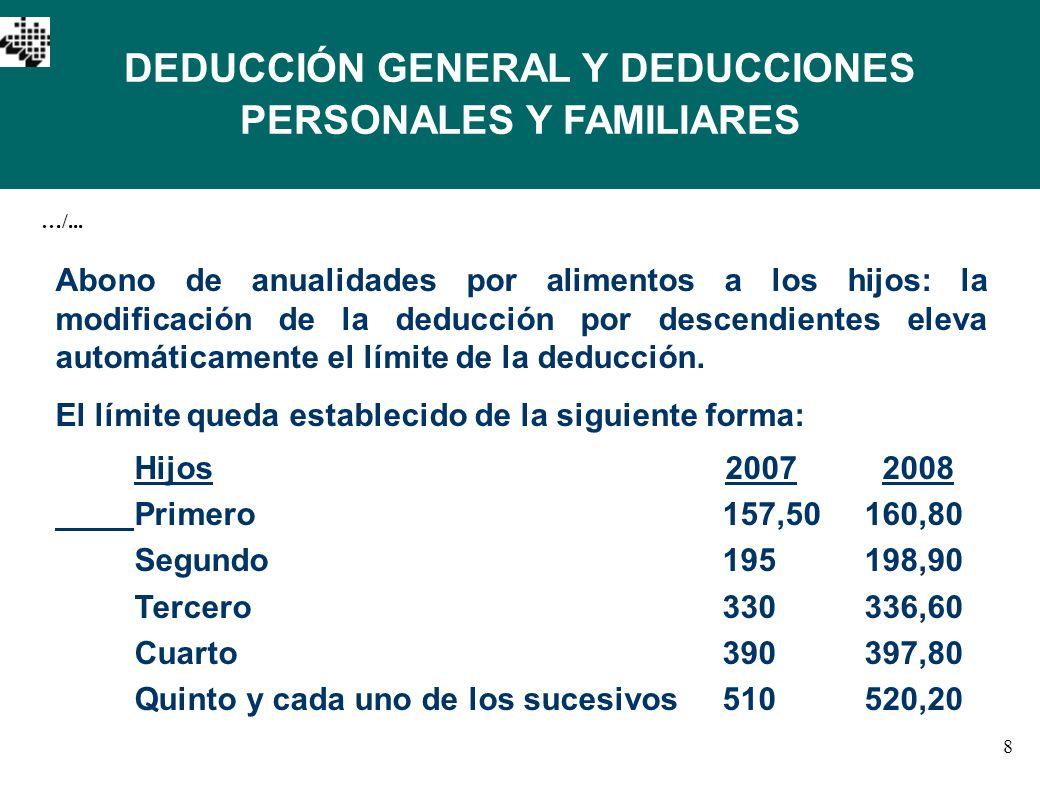 19 Deducción por ascendientes. Se incrementa en un 2%. 20082009 Deducción por ascendientes255261