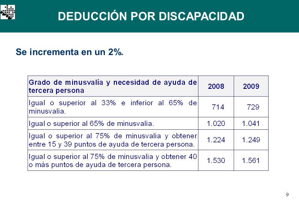 9 Se incrementa en un 2%. DEDUCCIÓN POR DISCAPACIDAD