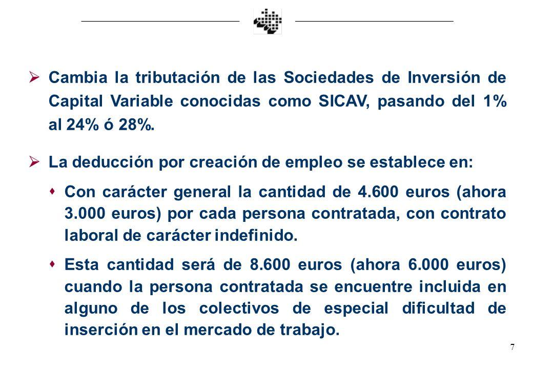7 Cambia la tributación de las Sociedades de Inversión de Capital Variable conocidas como SICAV, pasando del 1% al 24% ó 28%. La deducción por creació
