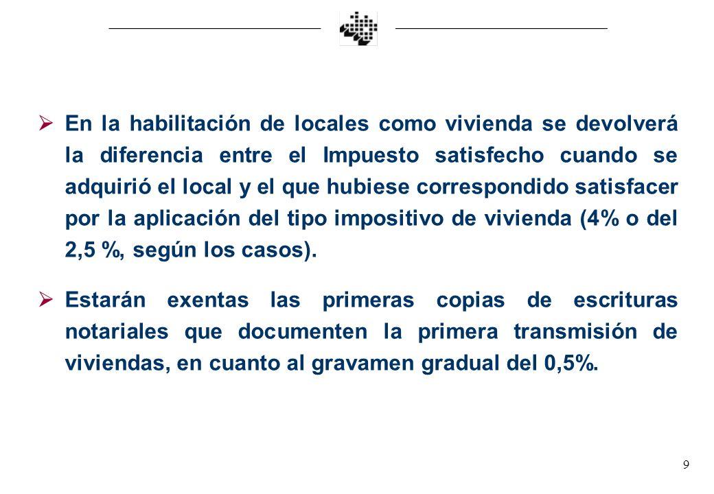 9 En la habilitación de locales como vivienda se devolverá la diferencia entre el Impuesto satisfecho cuando se adquirió el local y el que hubiese correspondido satisfacer por la aplicación del tipo impositivo de vivienda (4% o del 2,5 %, según los casos).