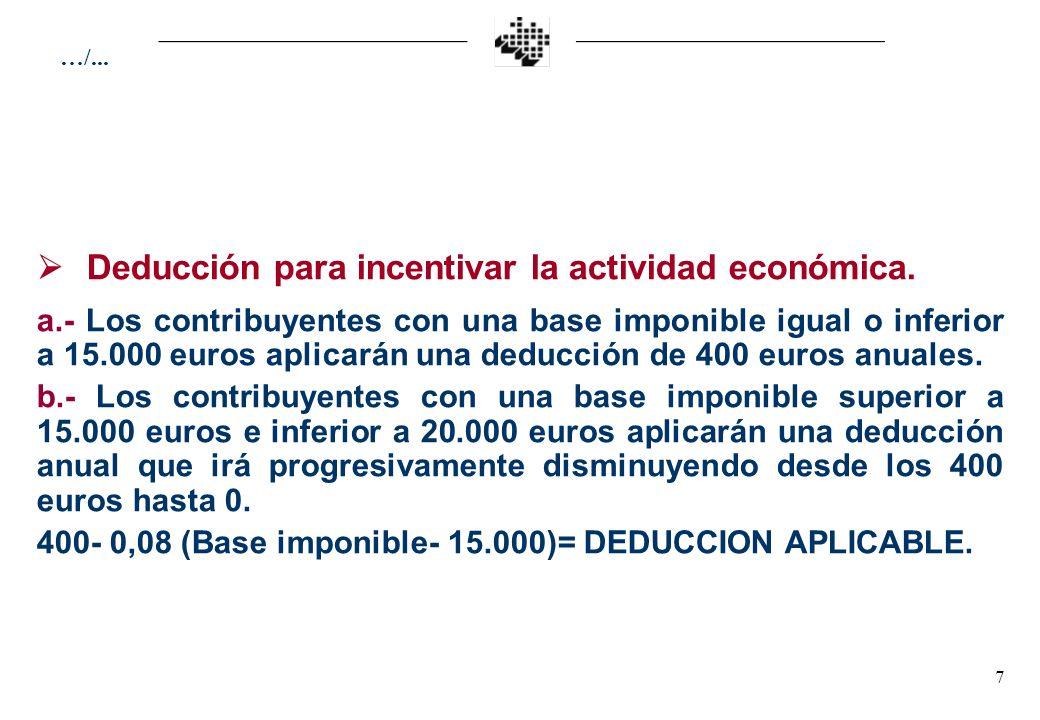 7 Deducción para incentivar la actividad económica.