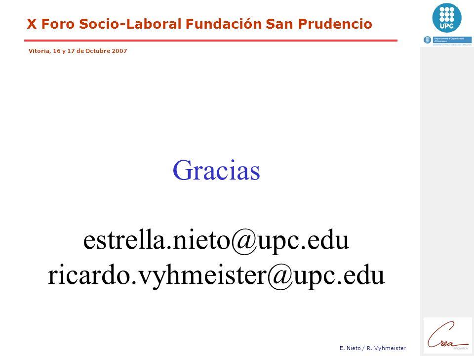 X Foro Socio-Laboral Fundación San Prudencio Vitoria, 16 y 17 de Octubre 2007 E. Nieto / R. Vyhmeister Gracias estrella.nieto@upc.edu ricardo.vyhmeist