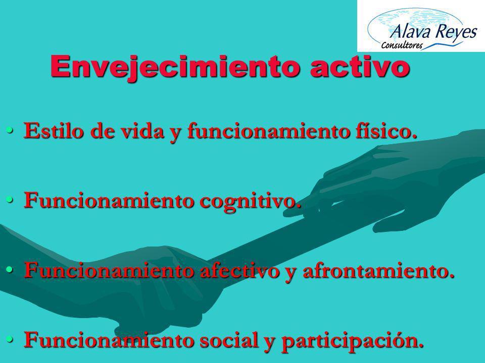 Envejecimiento activo Estilo de vida y funcionamiento físico.Estilo de vida y funcionamiento físico. Funcionamiento cognitivo.Funcionamiento cognitivo