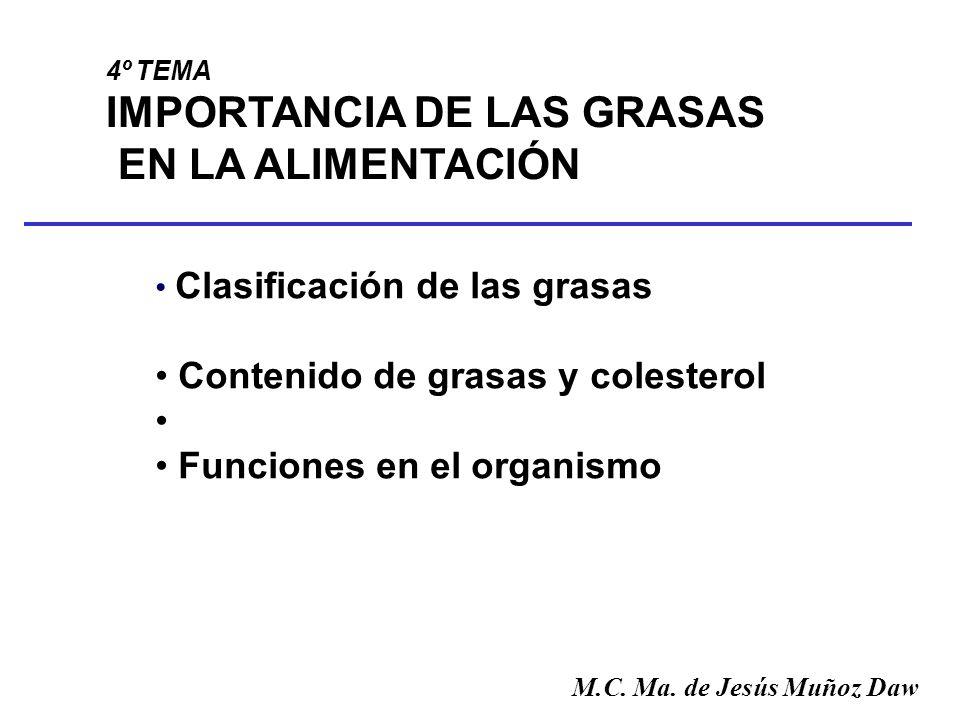 Clasificación de las grasas Contenido de grasas y colesterol Funciones en el organismo 4º TEMA IMPORTANCIA DE LAS GRASAS EN LA ALIMENTACIÓN M.C. Ma. d