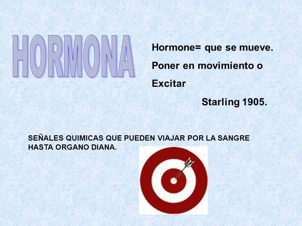 Hormone= que se mueve. Poner en movimiento o Excitar Starling 1905. SEÑALES QUIMICAS QUE PUEDEN VIAJAR POR LA SANGRE HASTA ORGANO DIANA.