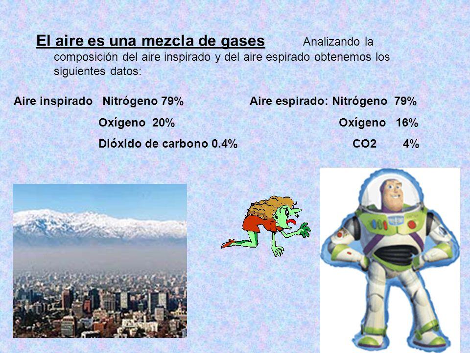 El aire es una mezcla de gases Analizando la composición del aire inspirado y del aire espirado obtenemos los siguientes datos: Aire inspirado Nitróge