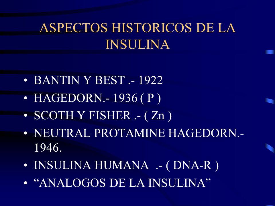 Introducción: Mecanismo de acción de insulina 2 Glucosa Glucosa 6-P Hxk Glucógeno sintetasa F-6-PF-1, 6-PPiruvato PFK Glucosa 1-P UDP - Glucosa Piruva