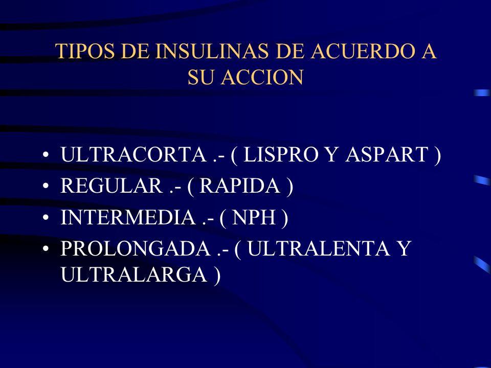 CLASIFICACION DE LA INSULINA DE ACUERDO A SU ORIGEN INSULINA DE ORIGEN ANIMAL.- PORCINA, BOVINA O MEZCLA DE AMBAS. INSULINA HUMANA.- ( DNA - R )