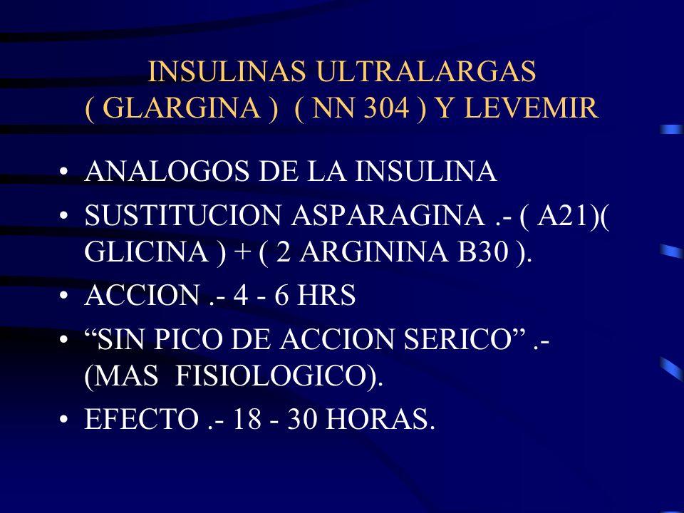 INSULINA DE ACCION PROLONGADA ULTRALENTA NO DISPONIBLE EN MEXICO. GRANDES CANTIDADES DE ZINC. ABSORCION.- 3 - 4 HRS ACCION.- 6 - 12 HRS EFECTO.- 18 -