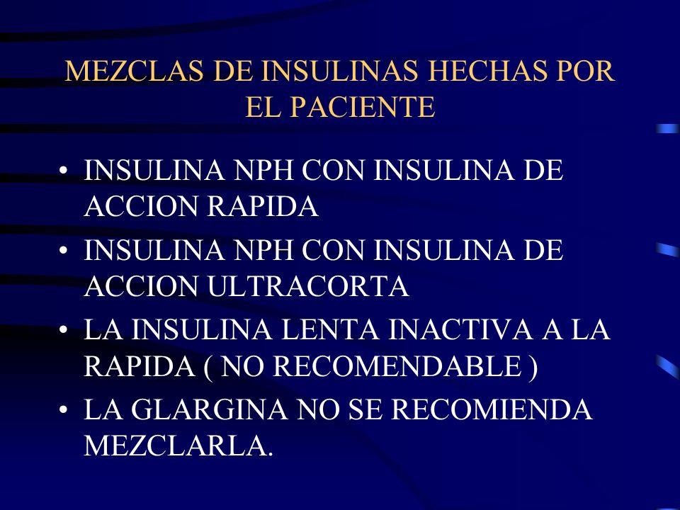 Tiempos de acción de las insulinas Inicio de acción Pico máximoDuración efectiva Duración Máxima Análogo de insulina de acción rápida (2) 15 a 30 min.