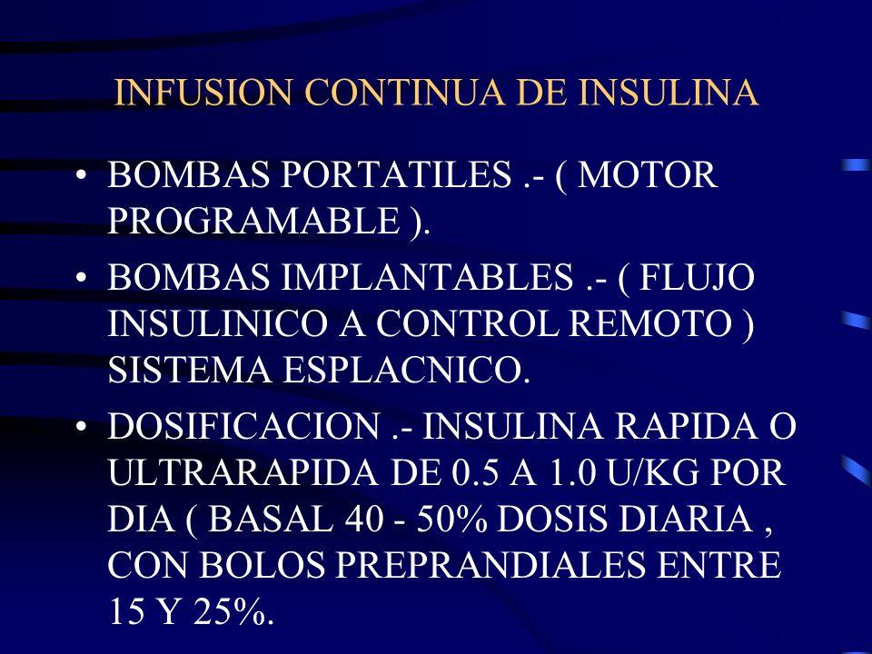 PREMEZCLAS DE INSULINAS ( DM TIPO 2 Y 1 ) DISEÑO.- EMULAR INSULINEMIA BASAL Y POSPRANDIAL ( NPH - INSULINEMIA BASAL) (ULTRACORTA O RAPIDA - INSULINEMI