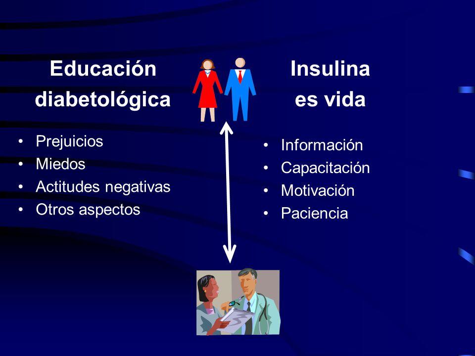 COMPLICACIONES DE LA INSULINOTERAPIA (it)