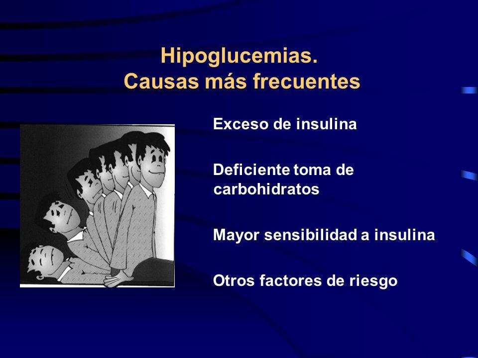 Hipoglucemias: según la gravedad Bioquímica Leve Moderada Grave Coma hipoglucémico