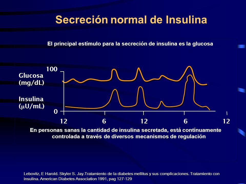 SECRESION NORMAL DE INSULINA SECRESION BASAL DURANTE LOS PERIODOS POSABSORTIVOS. SECRESION PULSATIL ESTIMULADA POR LA INGESTION DE ALIMENTOS.