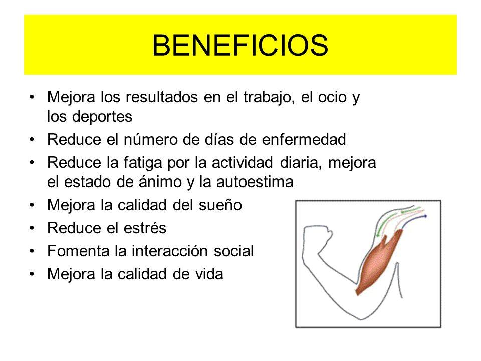 BENEFICIOS Mejora los resultados en el trabajo, el ocio y los deportes Reduce el número de días de enfermedad Reduce la fatiga por la actividad diaria