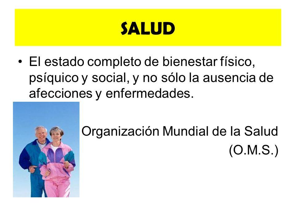 Los malos hábitos de los mexicanos Sedentarismo 55% Alcoholismo 66% Tabaquismo 25% Consumo excesivo de sal 75%