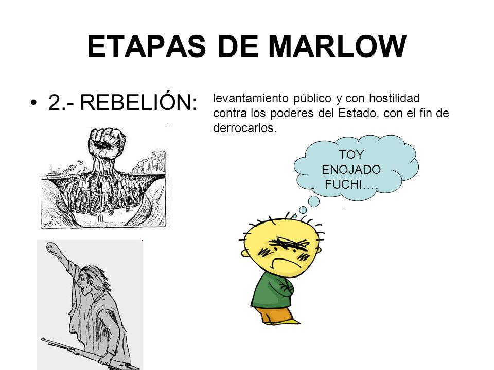 2.- REBELIÓN: ETAPAS DE MARLOW levantamiento público y con hostilidad contra los poderes del Estado, con el fin de derrocarlos. TOY ENOJADO FUCHI….