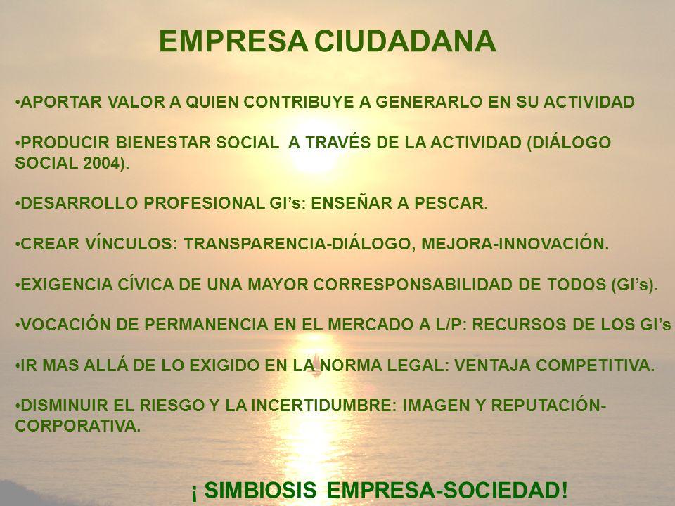 EMPRESA CIUDADANA APORTAR VALOR A QUIEN CONTRIBUYE A GENERARLO EN SU ACTIVIDAD PRODUCIR BIENESTAR SOCIAL A TRAVÉS DE LA ACTIVIDAD (DIÁLOGO SOCIAL 2004