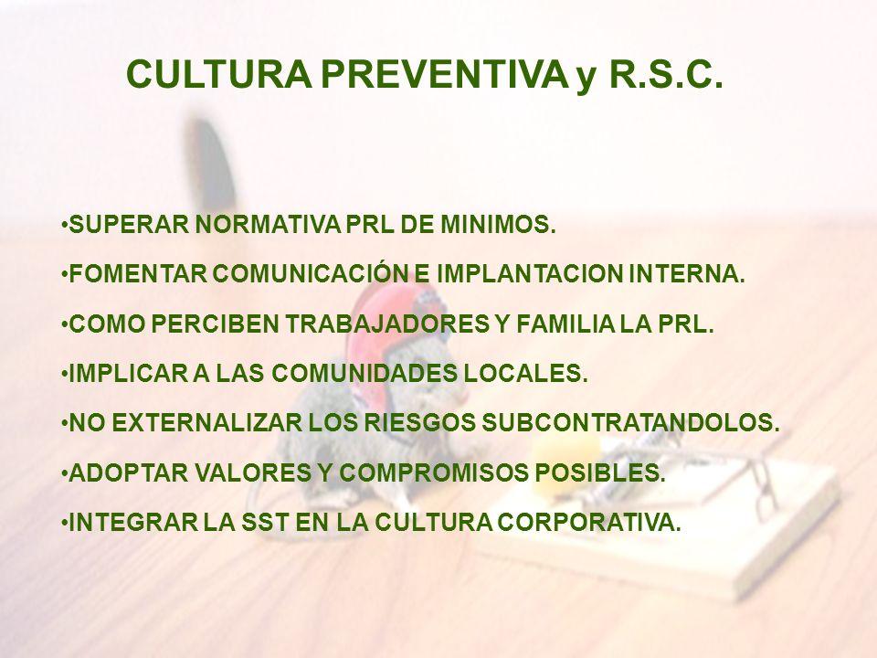 CULTURA PREVENTIVA y R.S.C. SUPERAR NORMATIVA PRL DE MINIMOS. FOMENTAR COMUNICACIÓN E IMPLANTACION INTERNA. COMO PERCIBEN TRABAJADORES Y FAMILIA LA PR