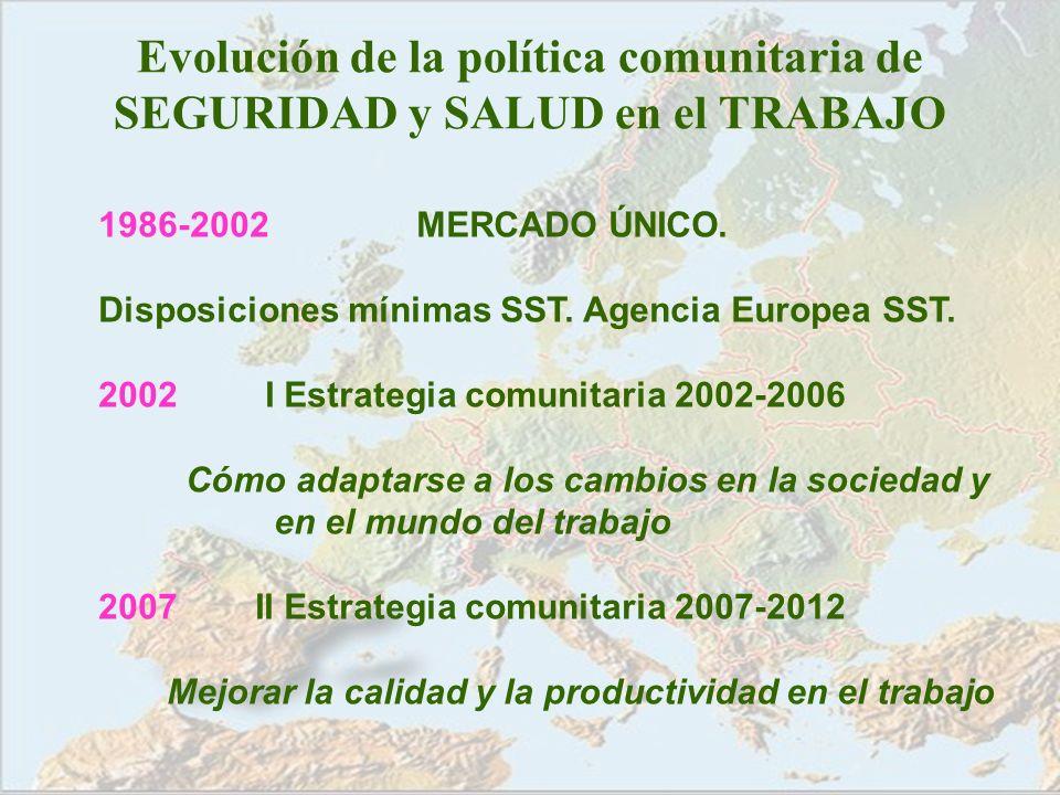 1986-2002 MERCADO ÚNICO. Disposiciones mínimas SST. Agencia Europea SST. 2002 I Estrategia comunitaria 2002-2006 Cómo adaptarse a los cambios en la so