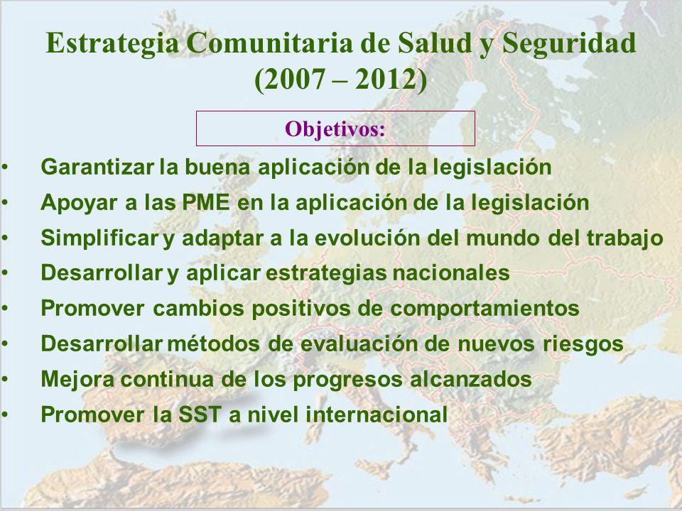 Estrategia Comunitaria de Salud y Seguridad (2007 – 2012) Objetivos: Garantizar la buena aplicación de la legislación Apoyar a las PME en la aplicació