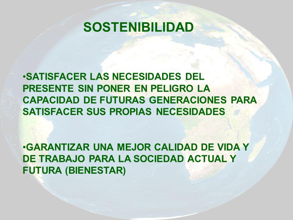 SOSTENIBILIDAD SATISFACER LAS NECESIDADES DEL PRESENTE SIN PONER EN PELIGRO LA CAPACIDAD DE FUTURAS GENERACIONES PARA SATISFACER SUS PROPIAS NECESIDAD