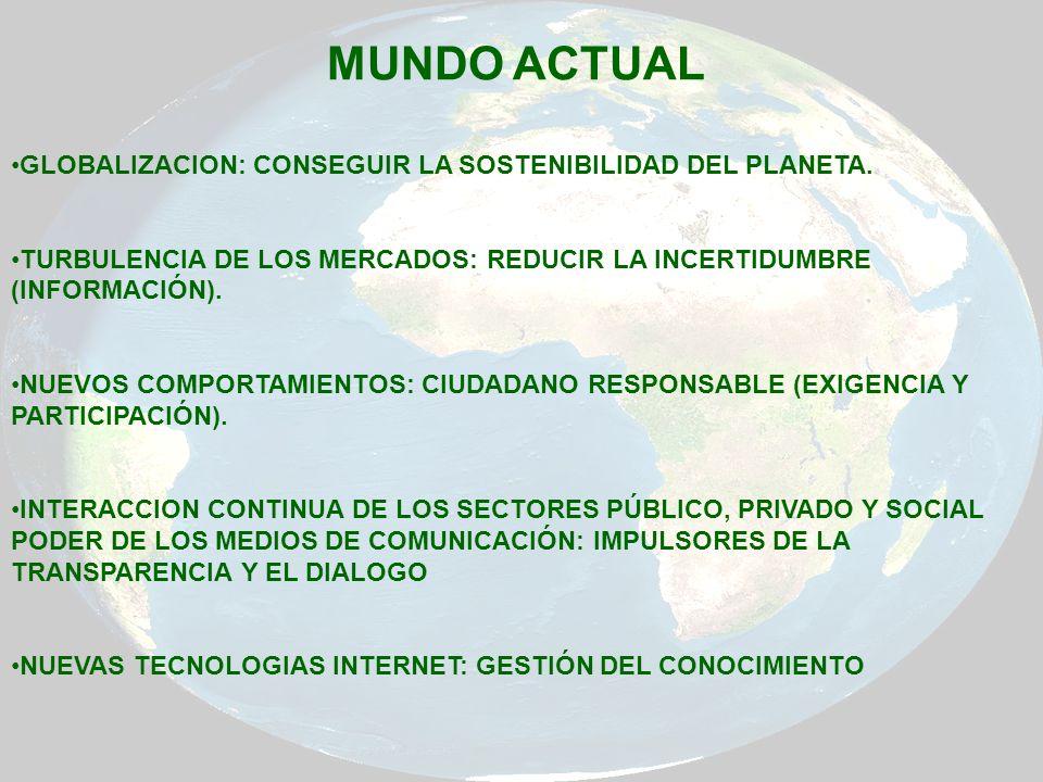 MUNDO ACTUAL GLOBALIZACION: CONSEGUIR LA SOSTENIBILIDAD DEL PLANETA. TURBULENCIA DE LOS MERCADOS: REDUCIR LA INCERTIDUMBRE (INFORMACIÓN). NUEVOS COMPO